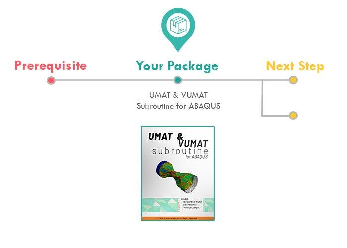 UMAT Teching Plan